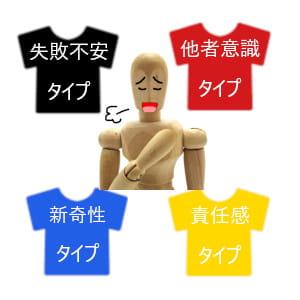 あがり症の「失敗不安タイプ」「他者意識タイプ」「新奇性タイプ」「責任感タイプ」4つの服を着ているイラスト