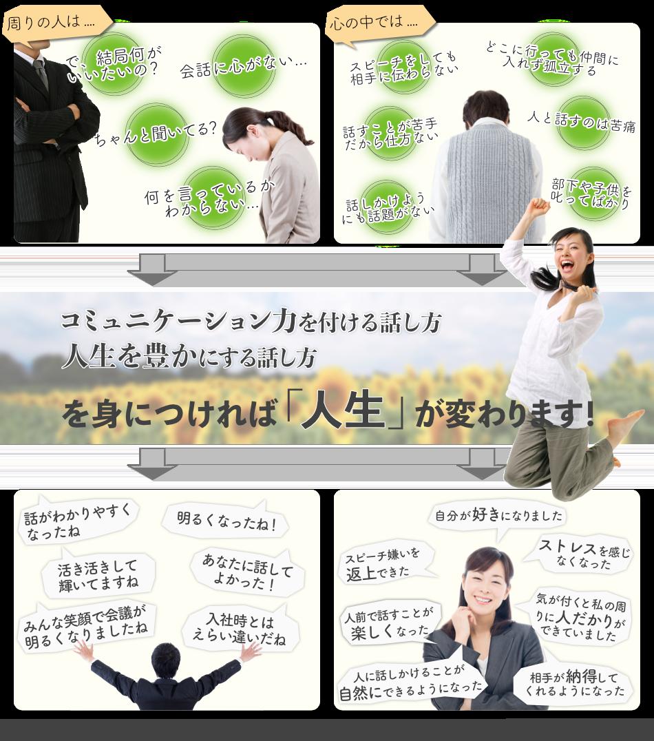 コミュニケーション上手になることは、その人の人生を豊かにすることに繋がります。日本話し方センターは、受講者の皆さまの人生を豊かなものにするために、日々邁進してまいります。