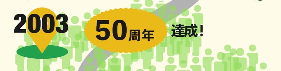 日本話し方センターが創立されてから50周年を迎えたのが2003年です。人と人がコミュニケーションを取る限り、必ず必要となる「話し方」は戦後の時代から21世紀の今日にいたるまで、求められ、支持されました。50年以上も続く話し方の教室は日本話し方センターだけと言えるでしょう。それだけ、人の本質をついた話し方のカリキュラムがあるのです。