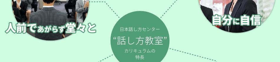 日本話し方センターで、話すことが苦手な人に教える「話し方教室」のカリキュラムは誰でも身につく方法で、人前であがらずに堂々と話ができるようになることが特長です。そして話し方を身につけた後は教室の中で実践を積むことができ、自分に自信が持てるようになるのです。