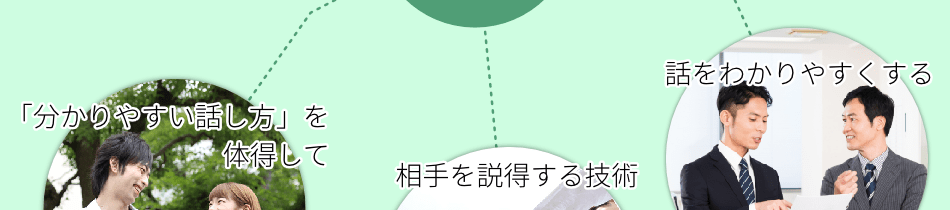 日本話し方センターで教えている話し方教室では「分かりやすい話し方」を体得することができます。仕事でもプライベートでも必ず必要になる「相手を説得する技術」もしっかり身につき、初対面の人でも家族にでも「話をわかりやすくする」ことで相手に嫌な思いをさせることもありません。